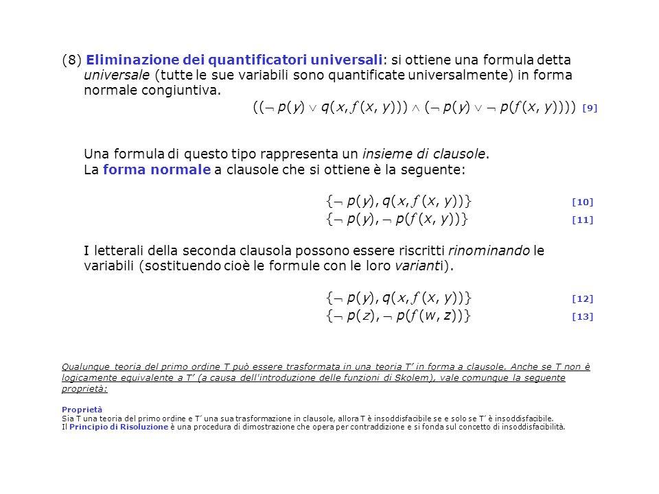 (( p(y)  q(x, f (x, y)))  ( p(y)   p(f (x, y)))) [9]